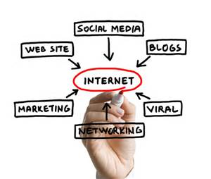 the impact of the internet on negotiation